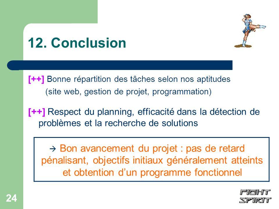 12. Conclusion [++] Bonne répartition des tâches selon nos aptitudes. (site web, gestion de projet, programmation)